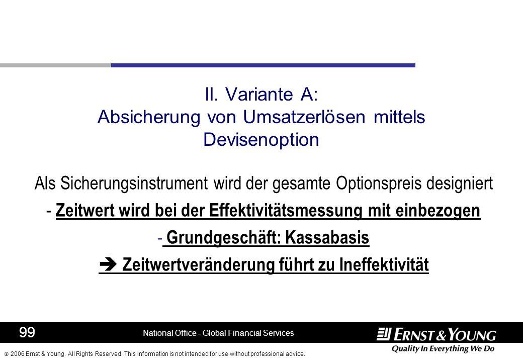 II. Variante A: Absicherung von Umsatzerlösen mittels Devisenoption