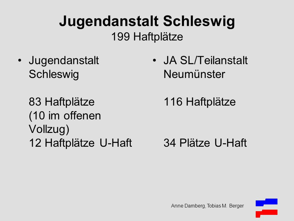 Jugendanstalt Schleswig 199 Haftplätze