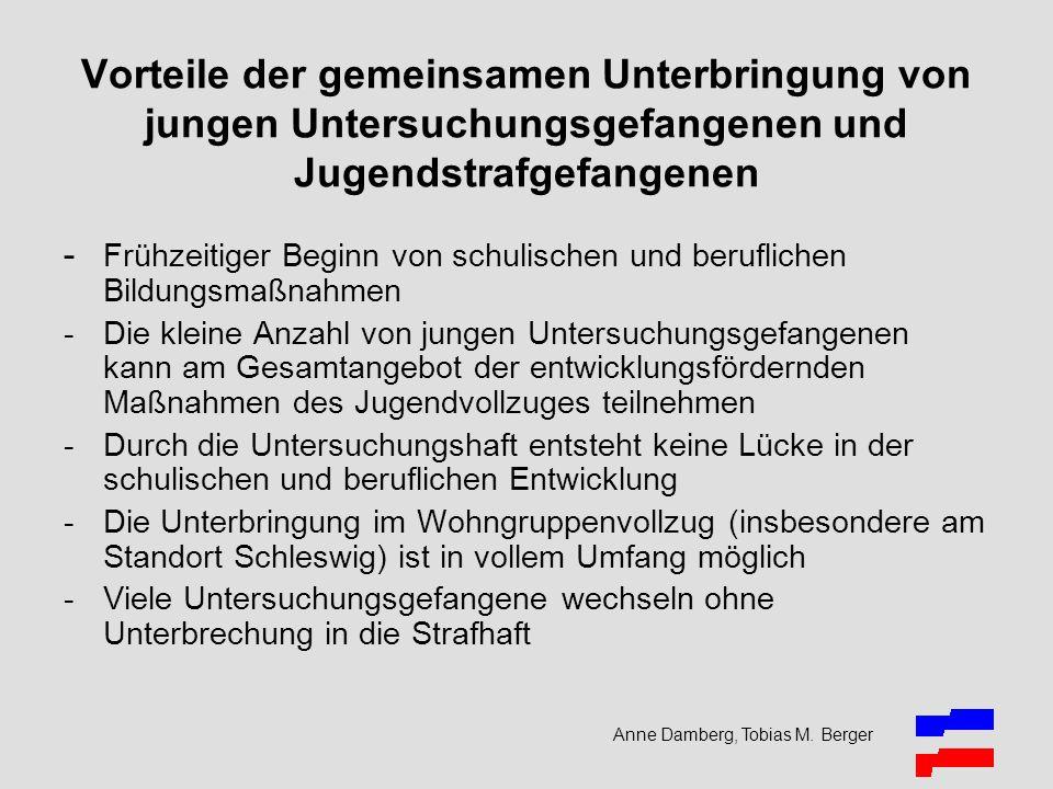 Anne Damberg, Tobias M. Berger