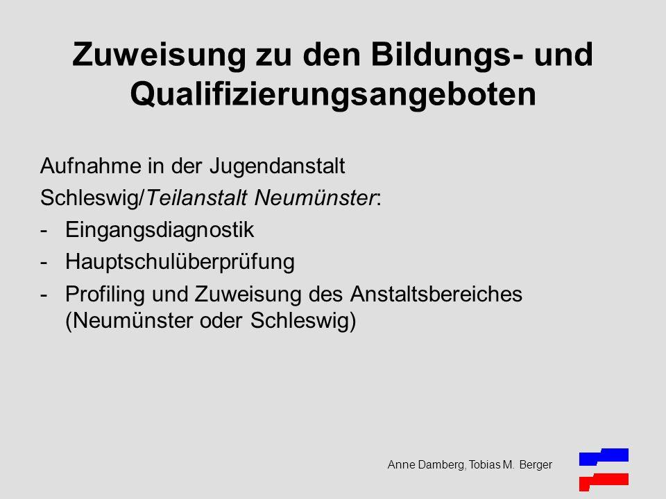 Zuweisung zu den Bildungs- und Qualifizierungsangeboten