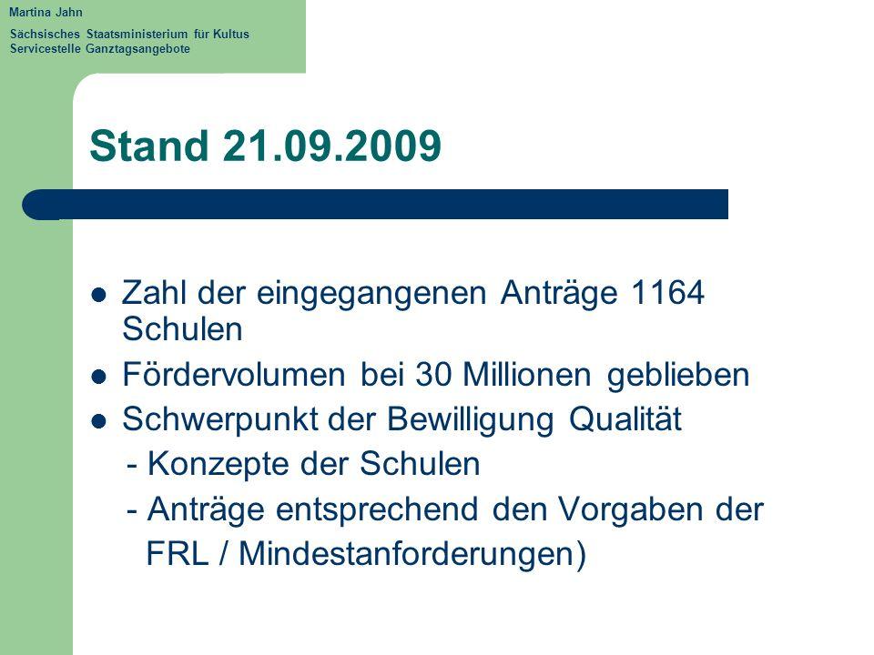 Stand 21.09.2009 Zahl der eingegangenen Anträge 1164 Schulen
