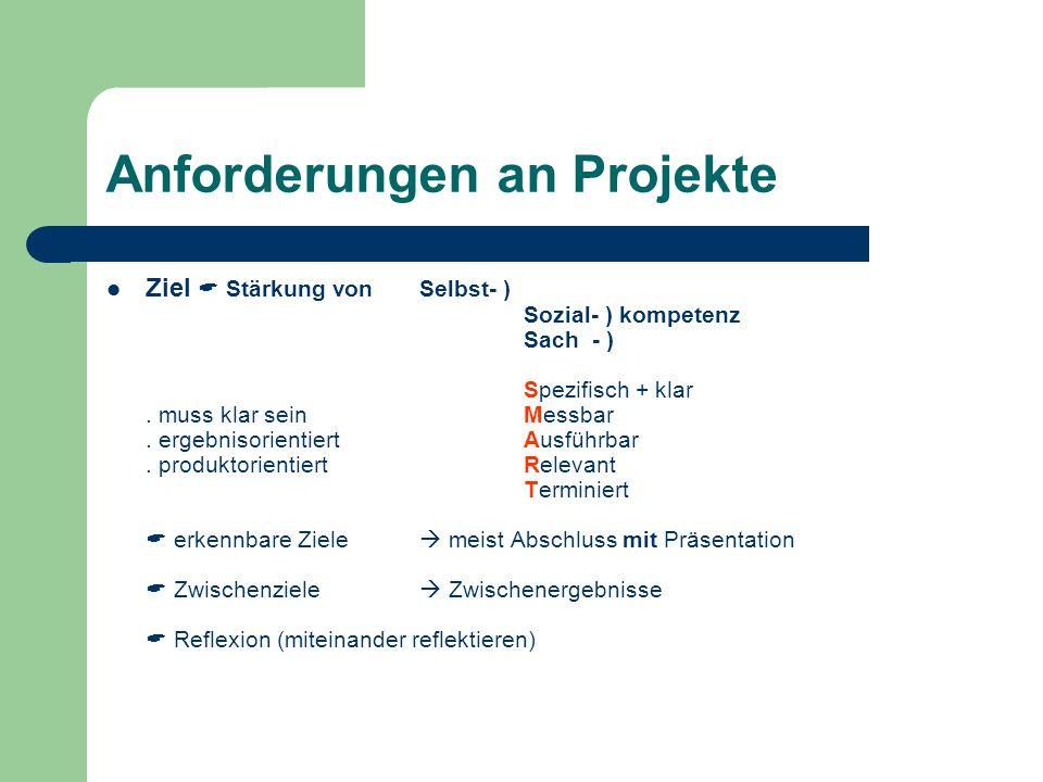 Anforderungen an Projekte