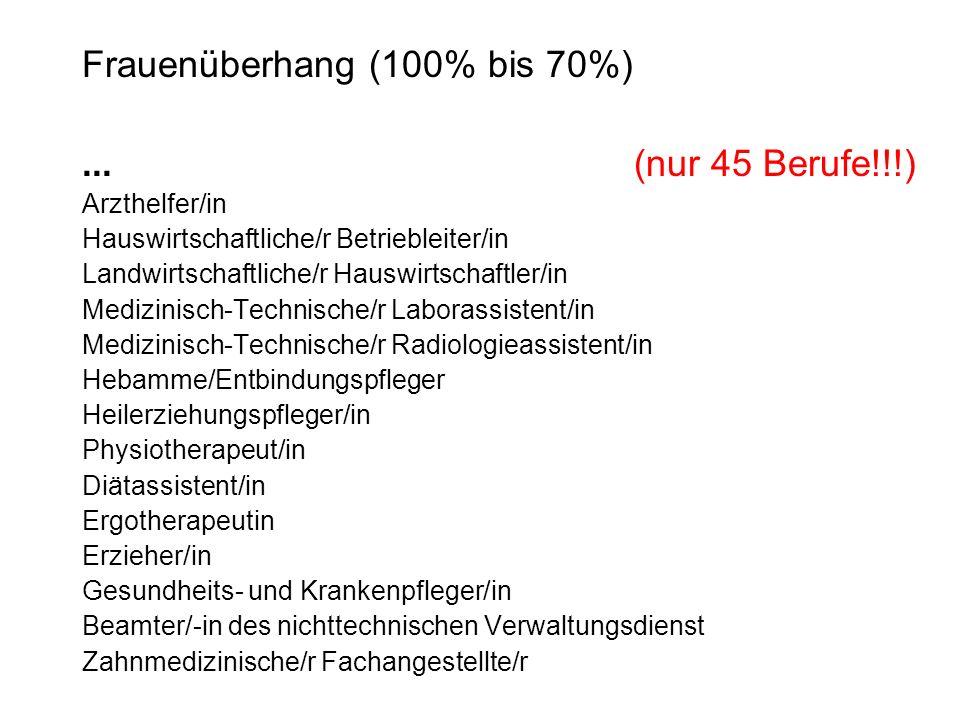 Frauenüberhang (100% bis 70%) ... (nur 45 Berufe!!!)
