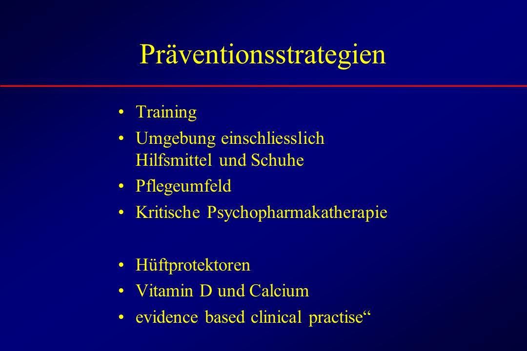 Präventionsstrategien