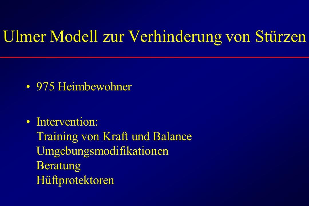 Ulmer Modell zur Verhinderung von Stürzen
