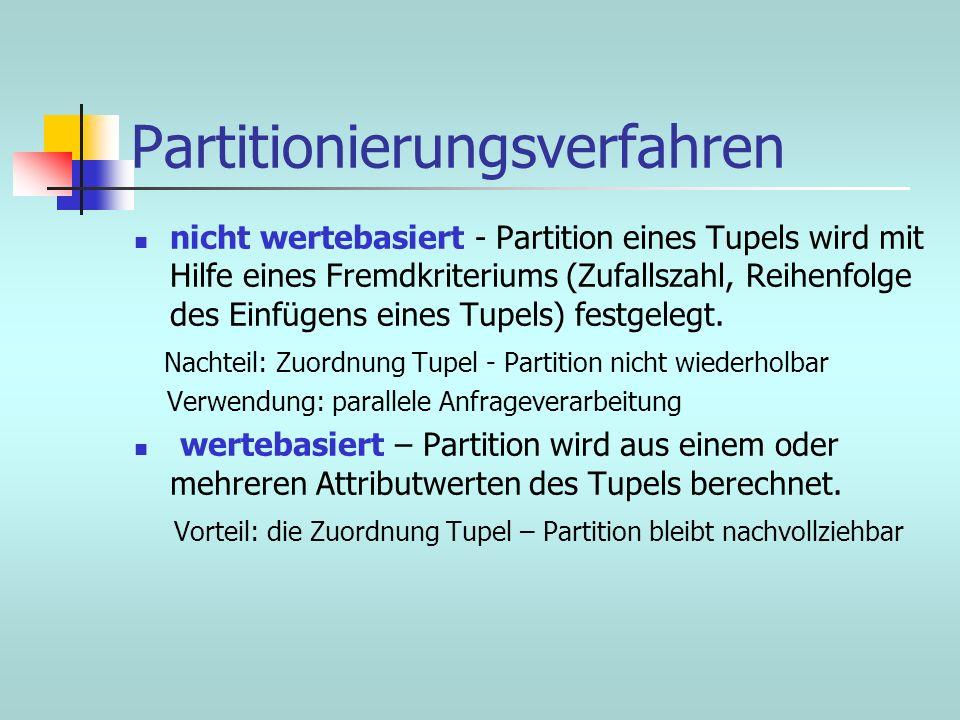 Partitionierungsverfahren