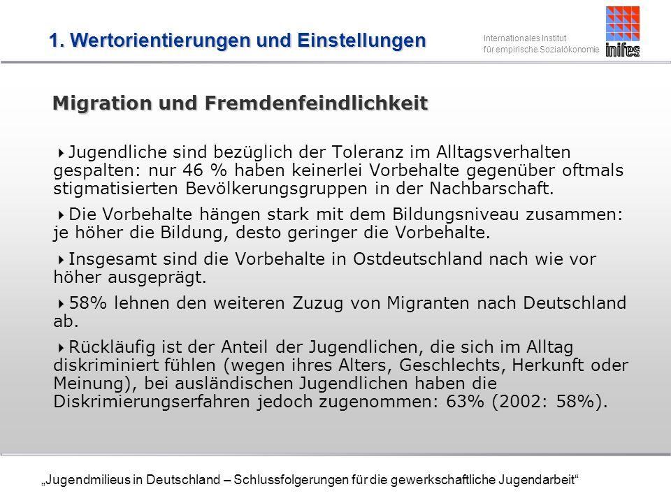 Migration und Fremdenfeindlichkeit