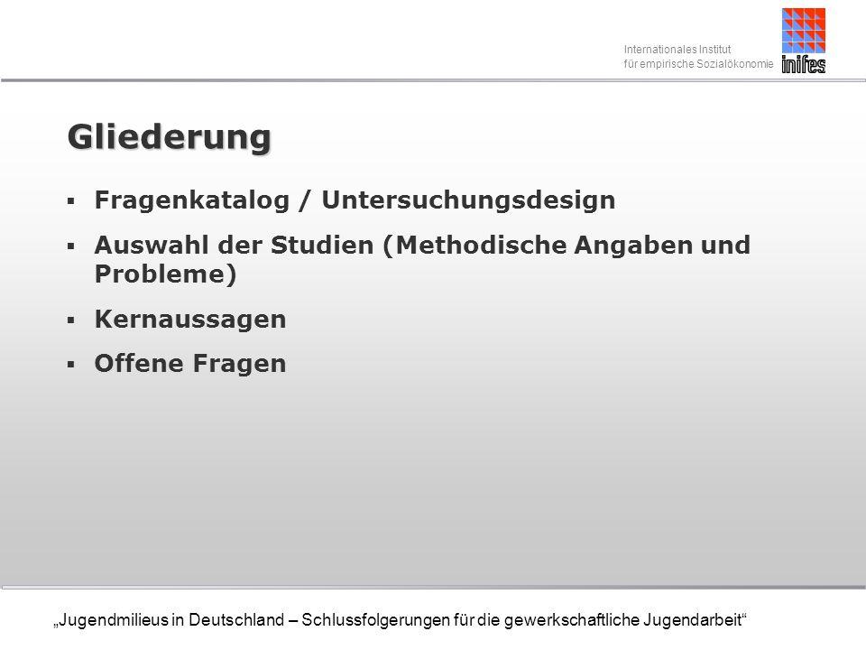 Gliederung Fragenkatalog / Untersuchungsdesign