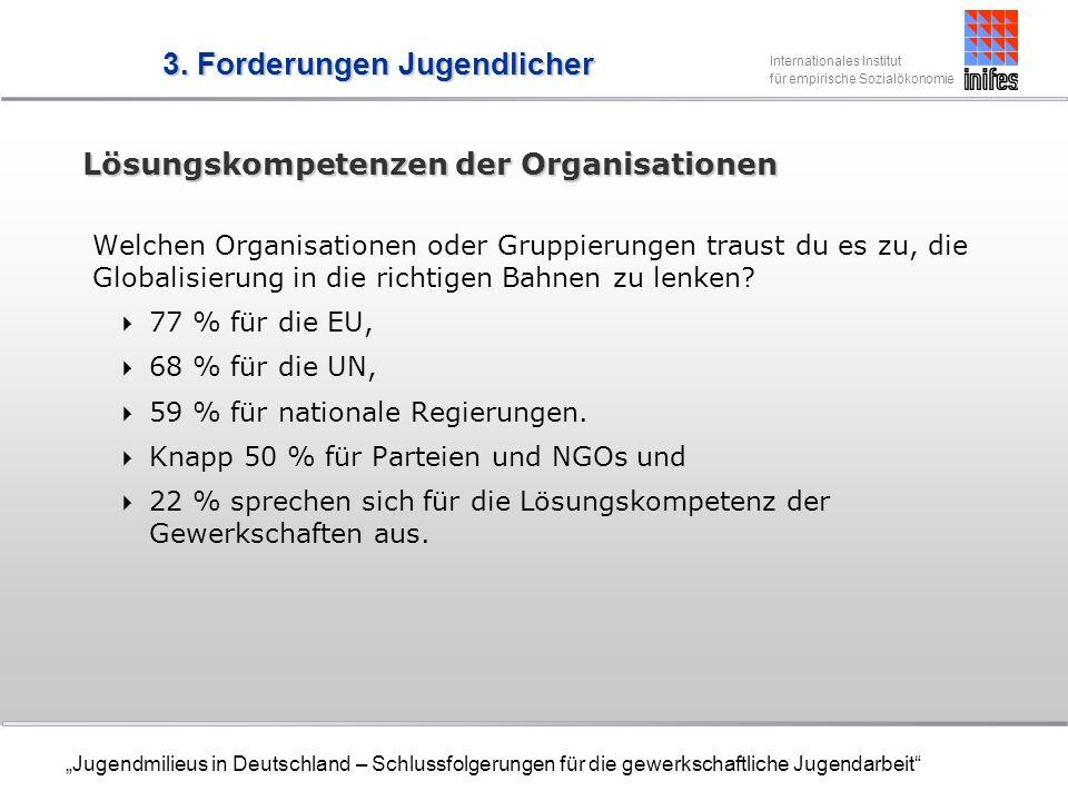Lösungskompetenzen der Organisationen