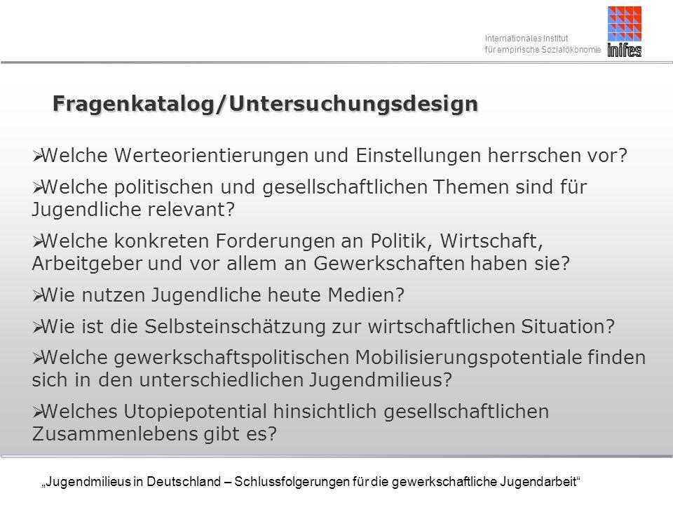 Fragenkatalog/Untersuchungsdesign
