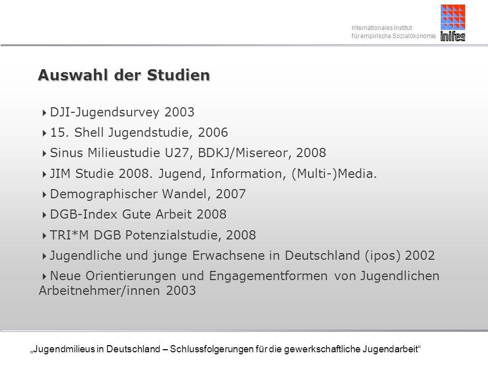 Auswahl der Studien DJI-Jugendsurvey 2003 15. Shell Jugendstudie, 2006