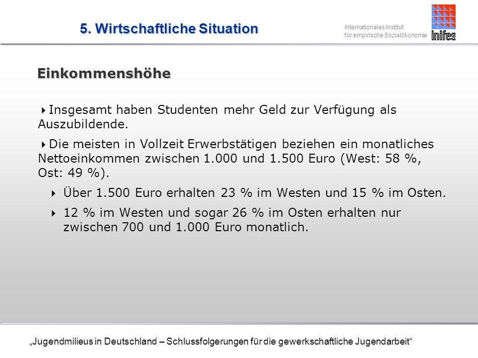 5. Wirtschaftliche Situation