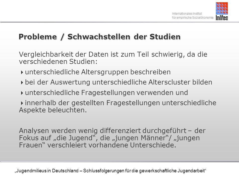 Probleme / Schwachstellen der Studien