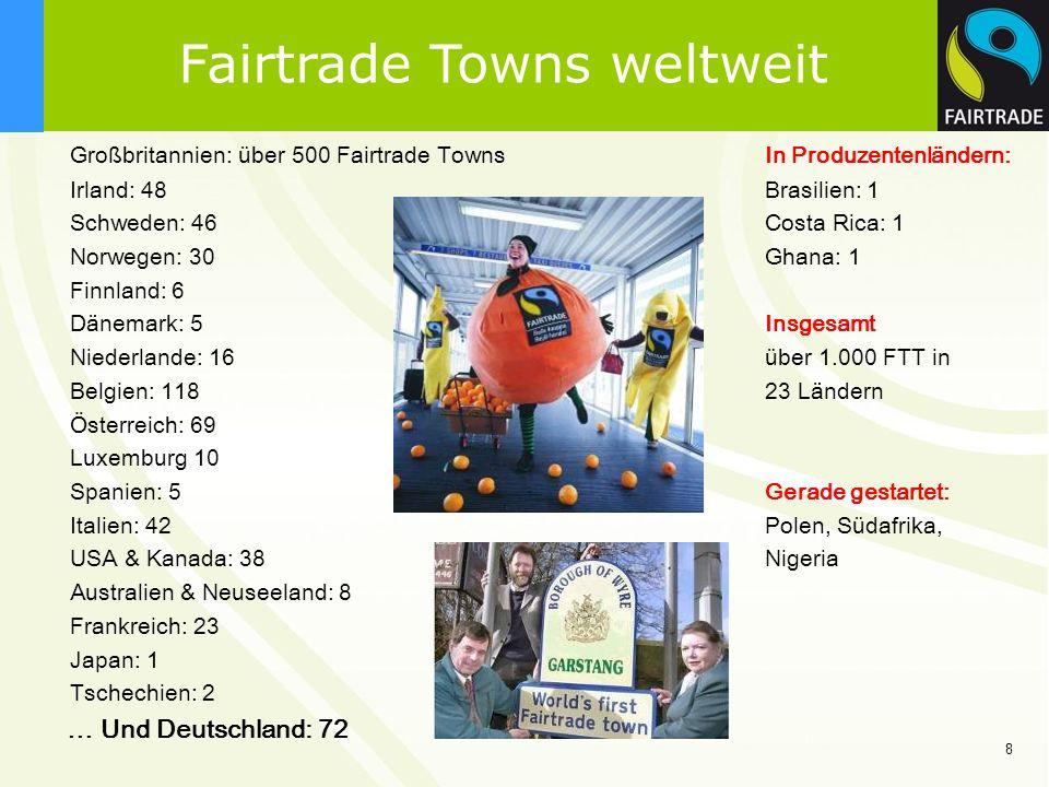 Fairtrade Towns weltweit