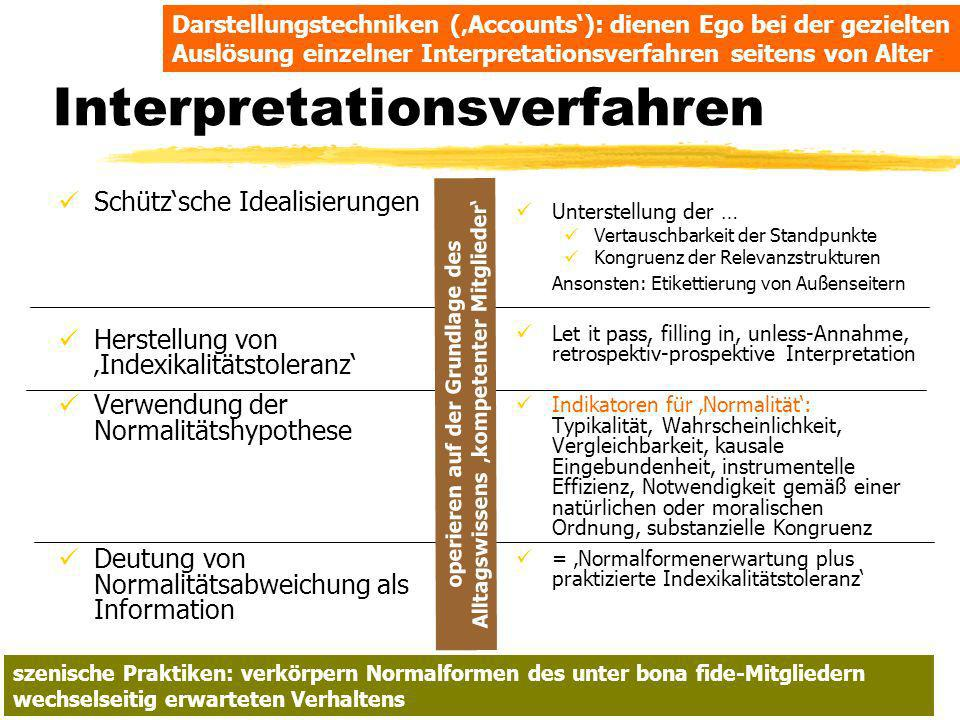 Interpretationsverfahren