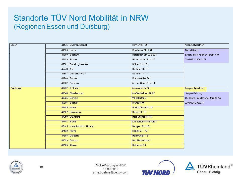 Standorte TÜV Nord Mobilität in NRW (Regionen Essen und Duisburg)