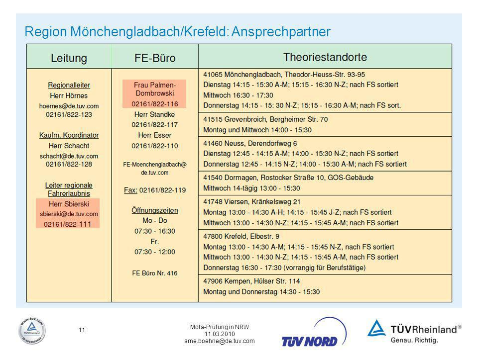 Region Mönchengladbach/Krefeld: Ansprechpartner