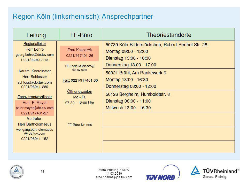 Region Köln (linksrheinisch): Ansprechpartner