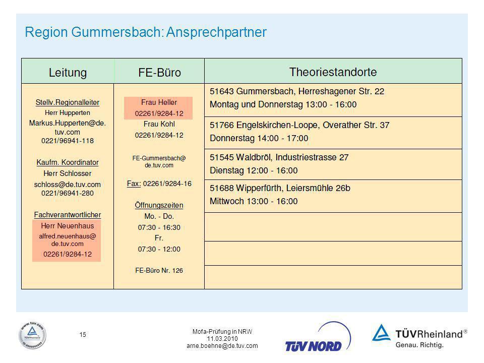 Region Gummersbach: Ansprechpartner
