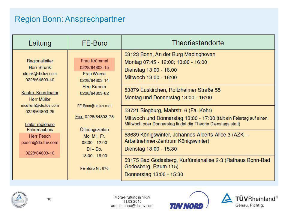 Region Bonn: Ansprechpartner