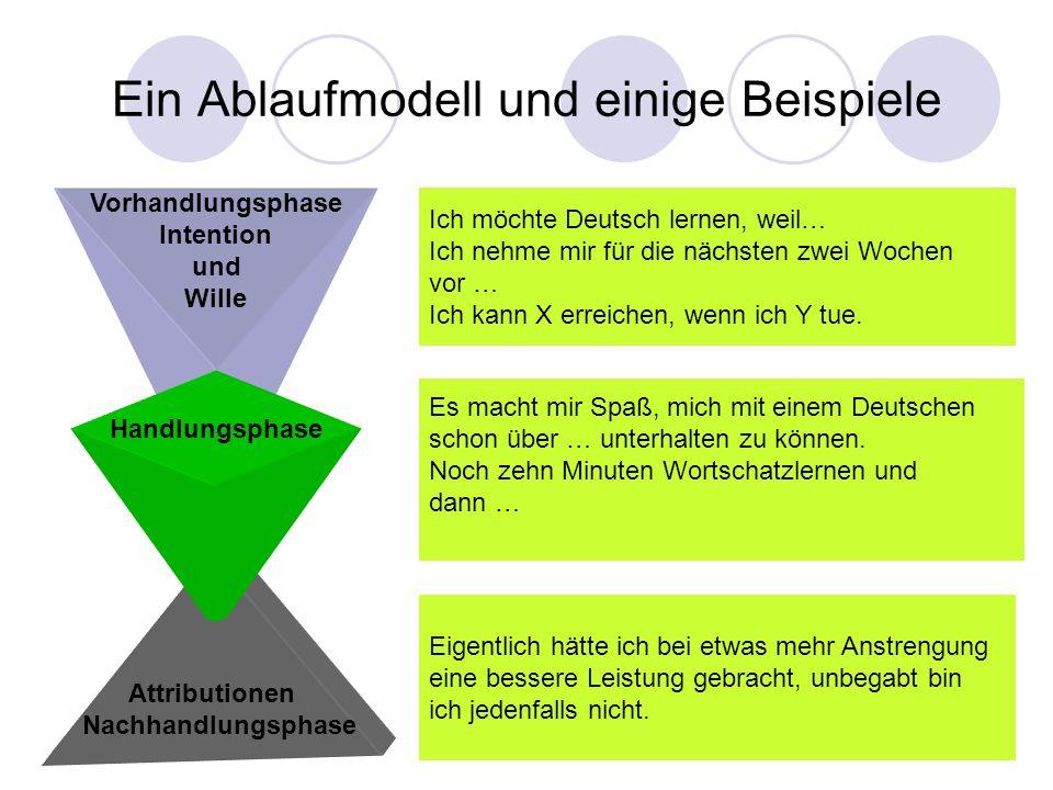Ein Ablaufmodell und einige Beispiele