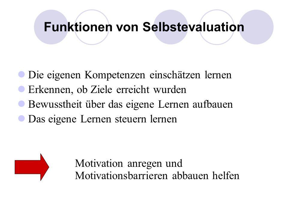 Funktionen von Selbstevaluation