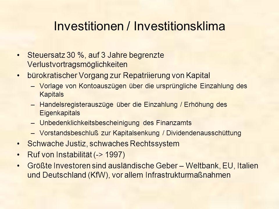 Investitionen / Investitionsklima