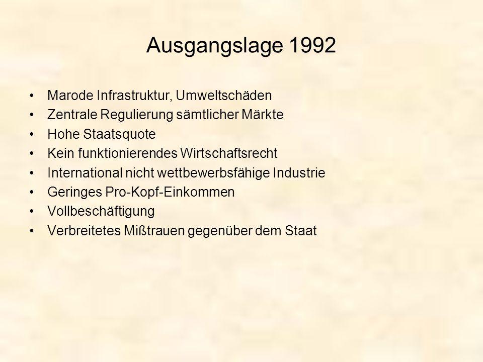 Ausgangslage 1992 Marode Infrastruktur, Umweltschäden