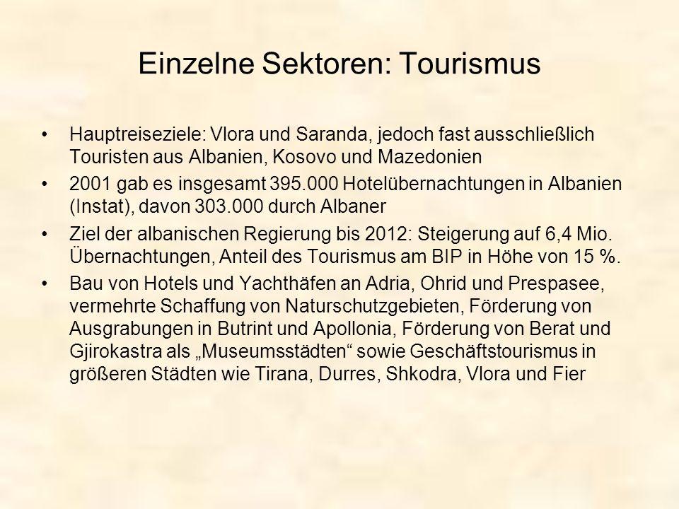 Einzelne Sektoren: Tourismus