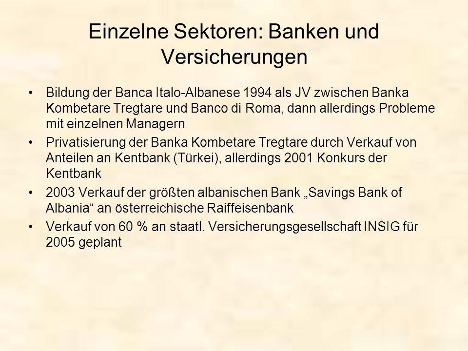 Einzelne Sektoren: Banken und Versicherungen