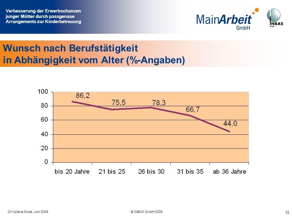 Wunsch nach Berufstätigkeit in Abhängigkeit vom Alter (%-Angaben)