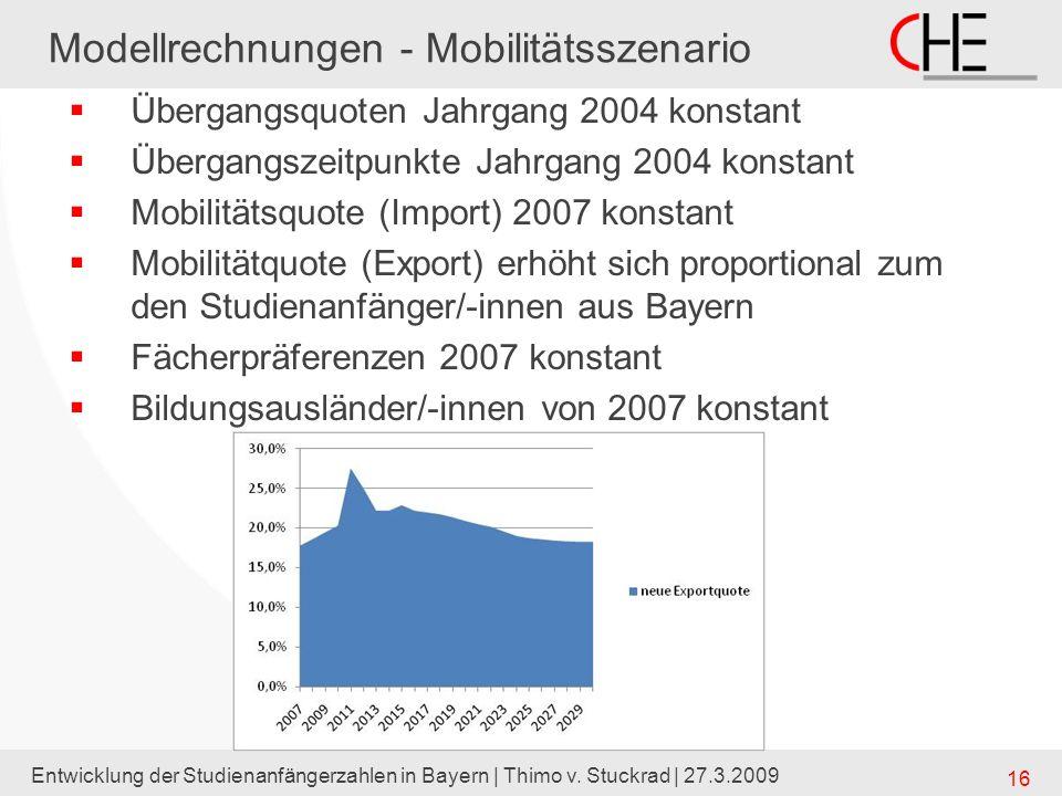 Modellrechnungen - Mobilitätsszenario