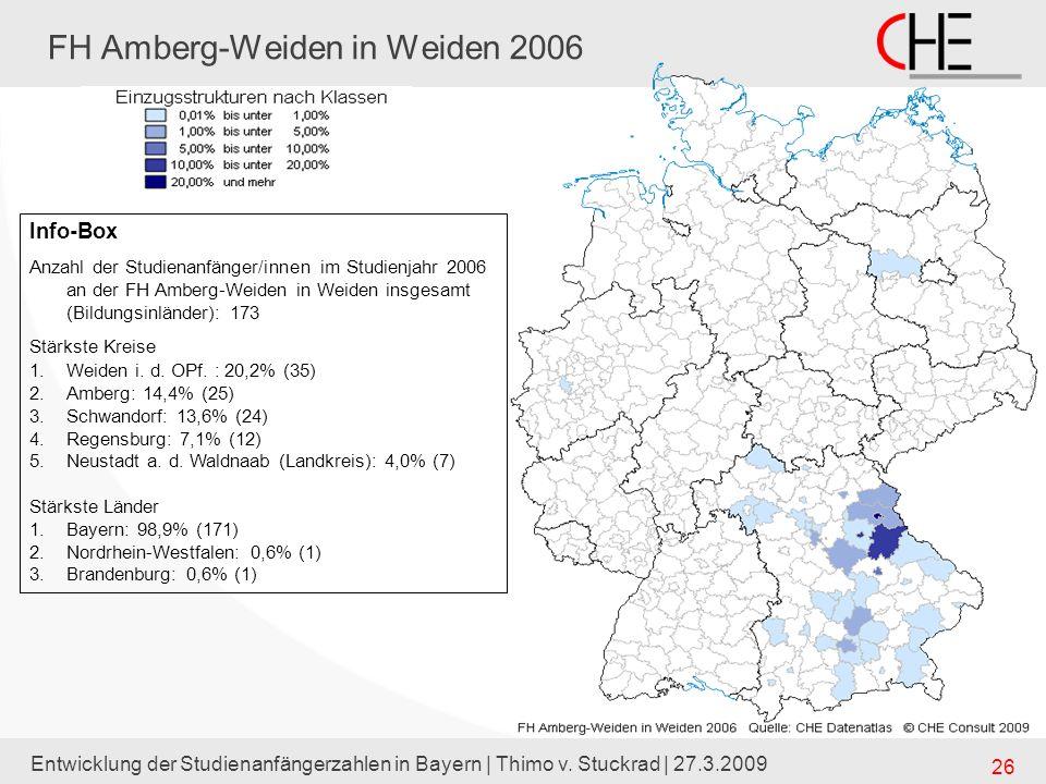 FH Amberg-Weiden in Weiden 2006