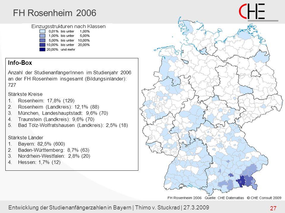 FH Rosenheim 2006Info-Box. Anzahl der StudienanfängerInnen im Studienjahr 2006 an der FH Rosenheim insgesamt (Bildungsinländer): 727.
