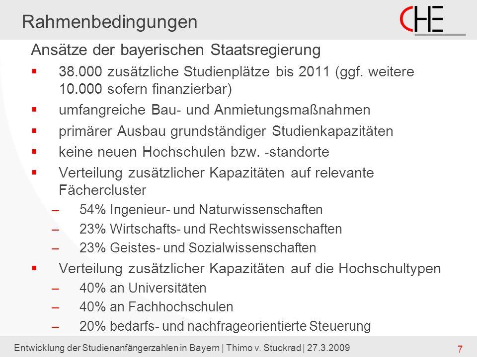Rahmenbedingungen Ansätze der bayerischen Staatsregierung