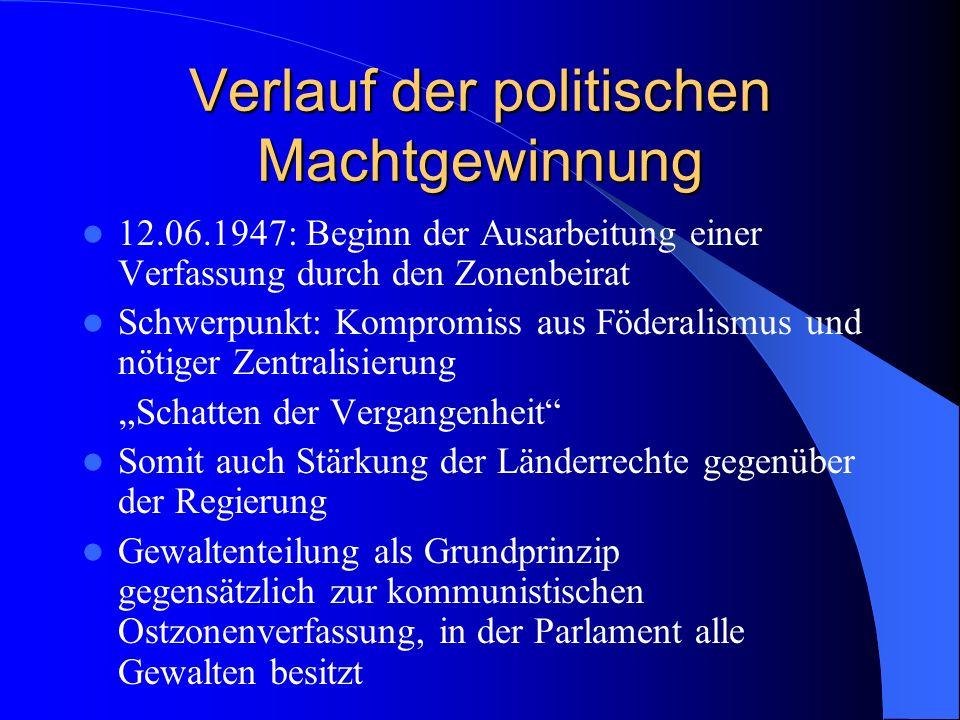 Verlauf der politischen Machtgewinnung
