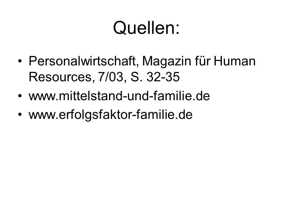 Quellen: Personalwirtschaft, Magazin für Human Resources, 7/03, S. 32-35. www.mittelstand-und-familie.de.
