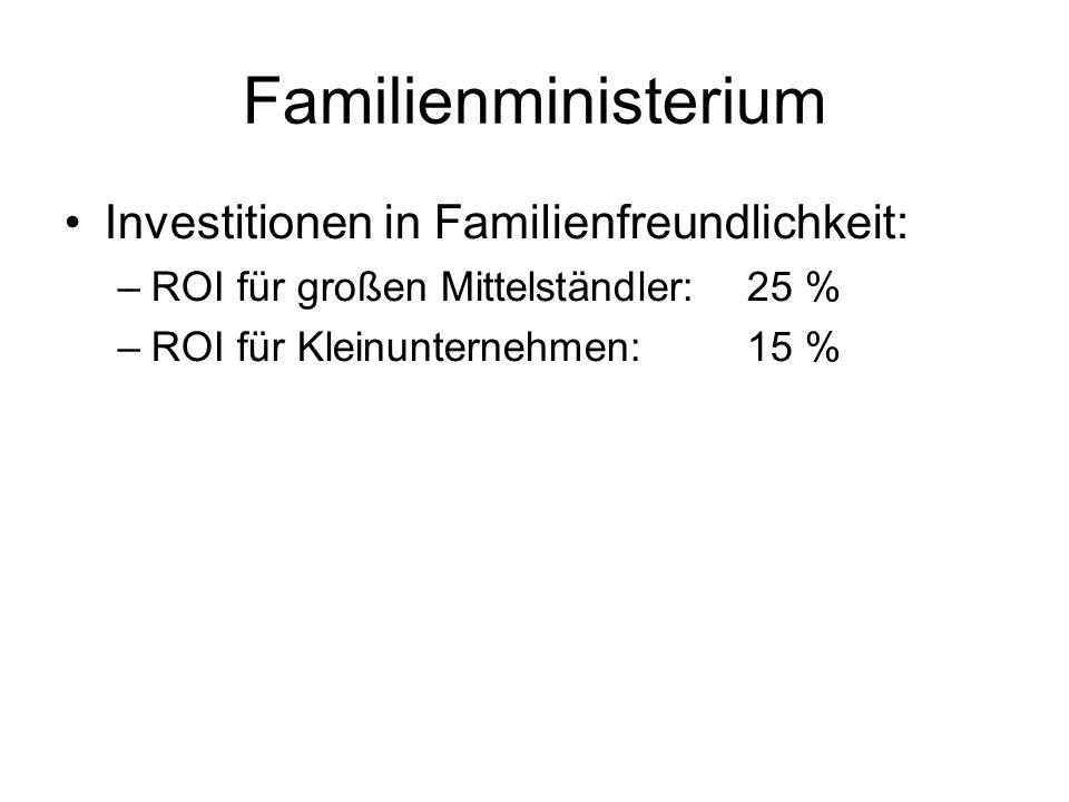 Familienministerium Investitionen in Familienfreundlichkeit: