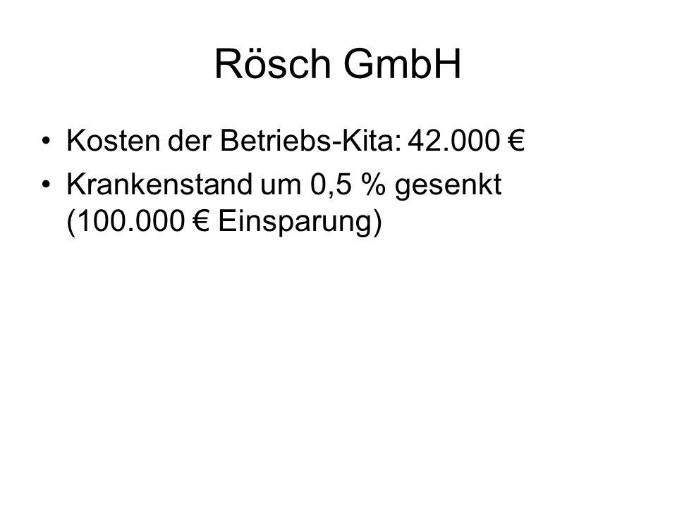 Rösch GmbH Kosten der Betriebs-Kita: 42.000 €