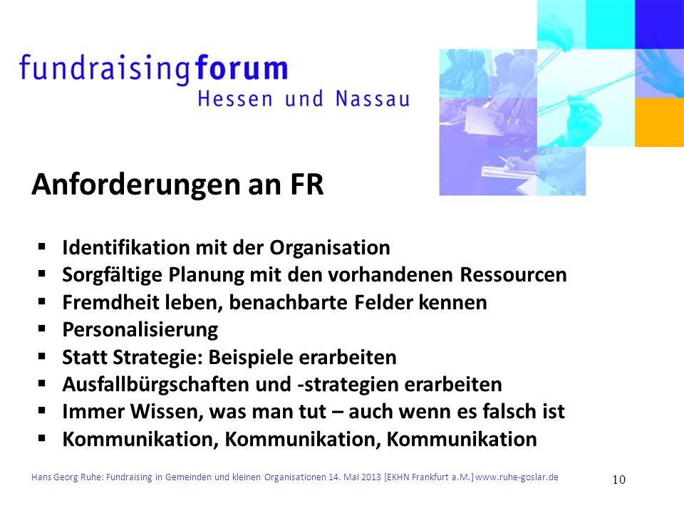 Anforderungen an FR Identifikation mit der Organisation