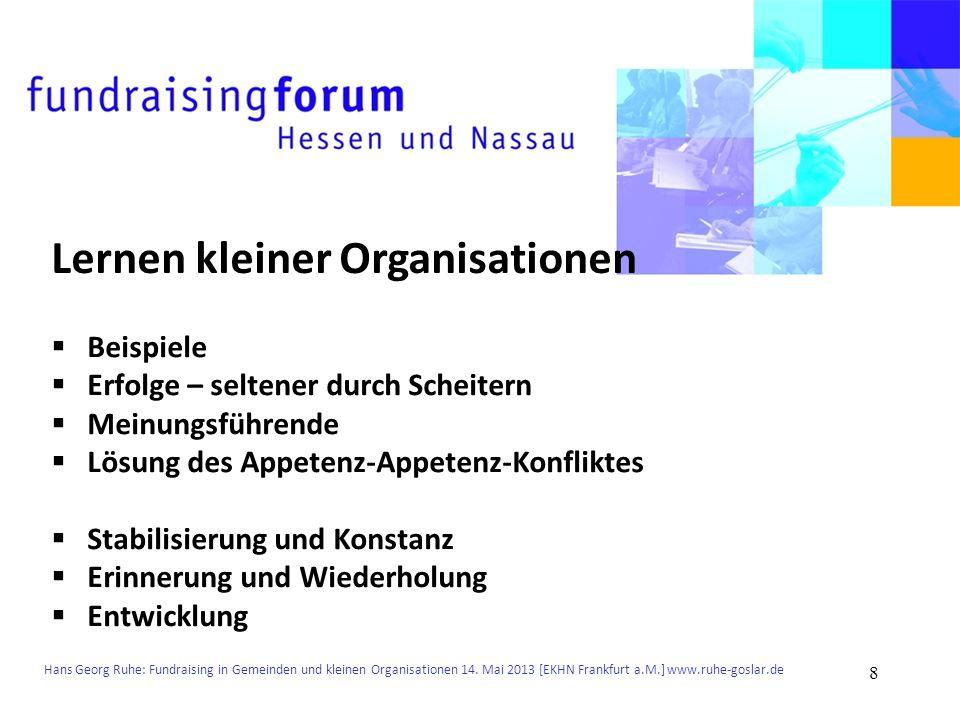 Lernen kleiner Organisationen