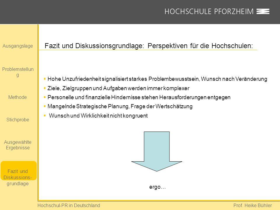 Schön Gartenbau Fortsetzen Stichprobe Zeitgenössisch - Entry Level ...