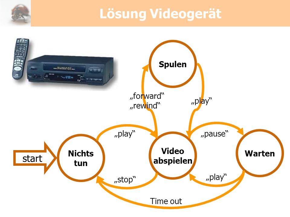 """Lösung Videogerät start Spulen """"play """"forward """"rewind """"play"""