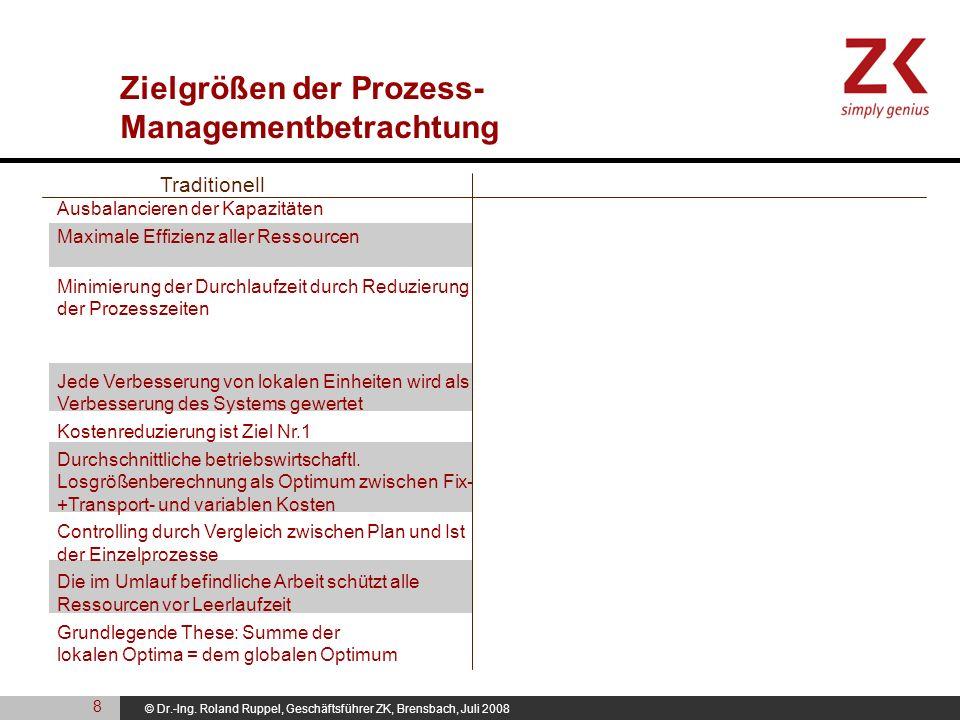 Zielgrößen der Prozess-Managementbetrachtung