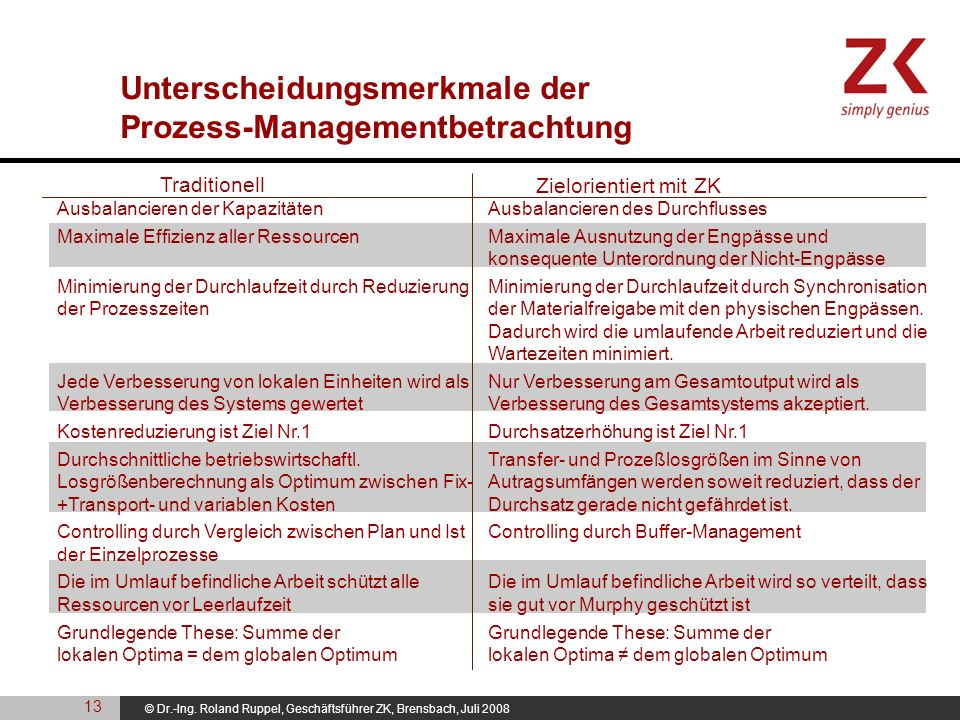 Unterscheidungsmerkmale der Prozess-Managementbetrachtung