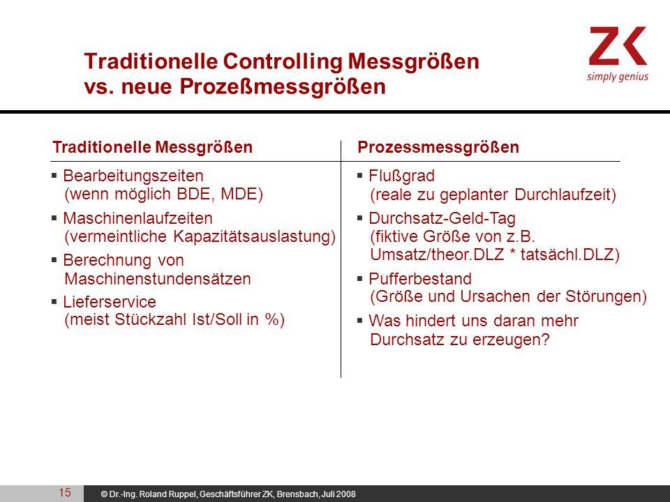 Traditionelle Controlling Messgrößen vs. neue Prozeßmessgrößen