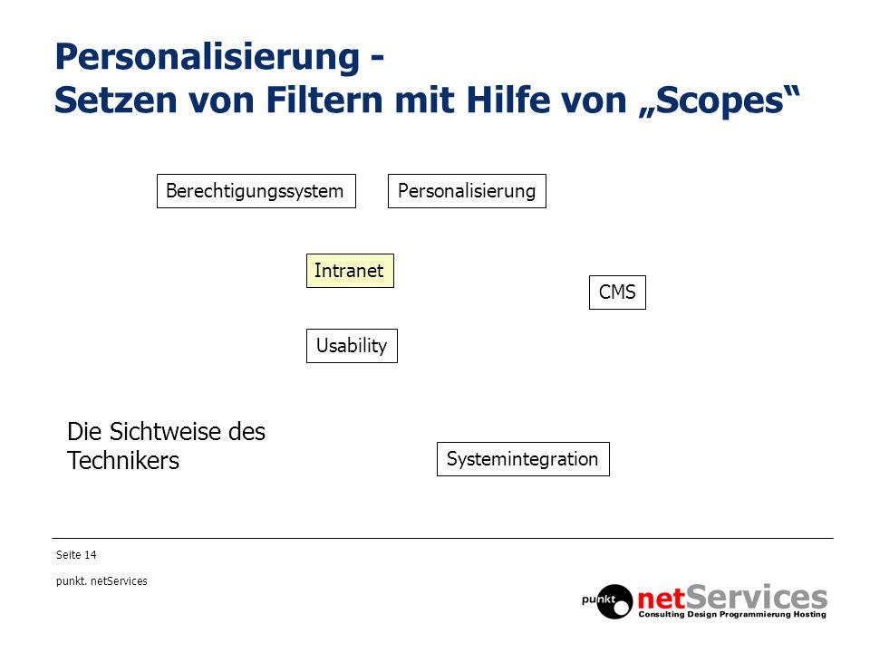"""Personalisierung - Setzen von Filtern mit Hilfe von """"Scopes"""