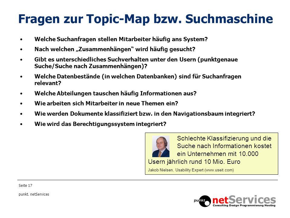 Fragen zur Topic-Map bzw. Suchmaschine