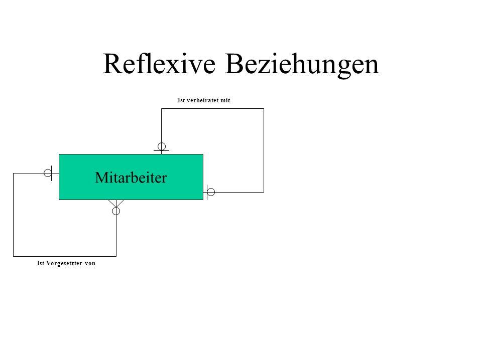 Reflexive Beziehungen