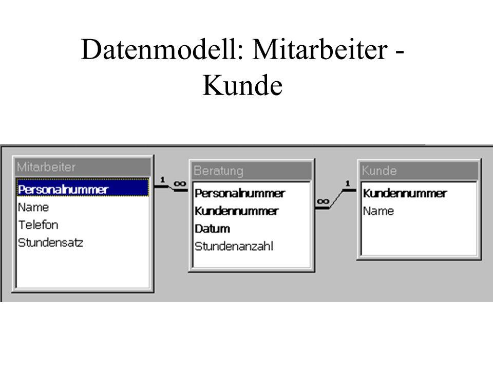 Datenmodell: Mitarbeiter - Kunde